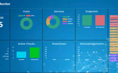 CNO System Monitor Dashboard
